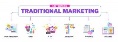 Fototapeta 6 key elements of traditional marketing. Flat vector illustration.