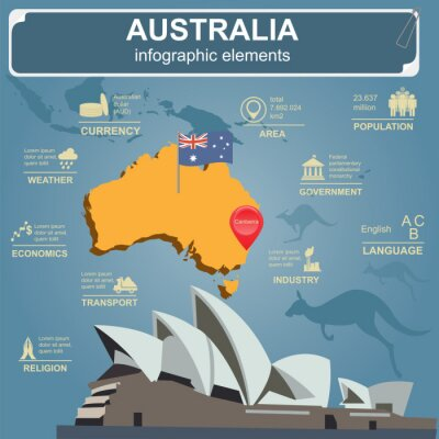 Fototapeta Australia infografiki, dane statystyczne, zabytki