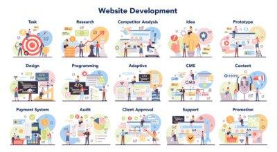 Fototapeta Big website development set. Web site establishing steps, IT project planning