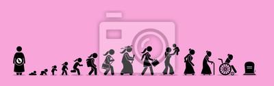 Fototapeta Cykl życiowy kobiet i proces starzenia się. Dziewczyna lub kobieta dorasta od dziecka do starości.