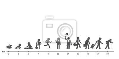 Fototapeta Człowiek cyklem życia od narodzin do starości sylwetki. Krótka historia człowieka w różnym wieku życia - zestaw rysunek.