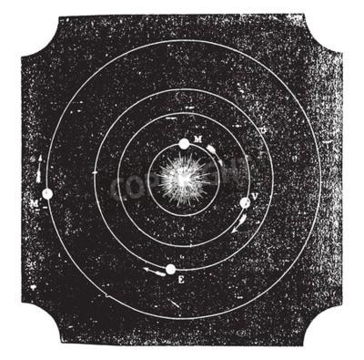Fototapeta Cztery ciała są w kulistych form, vintage grawerowane ilustracji.