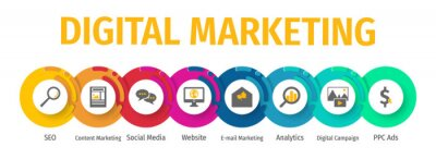 Fototapeta Digital Marketing Flat Vector Icons. Digital Marketing Vector Background with Icons.