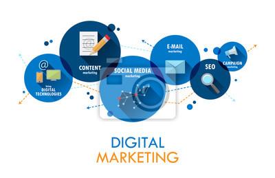 Fototapeta Digital Marketing Płaskie wektorowe ikony