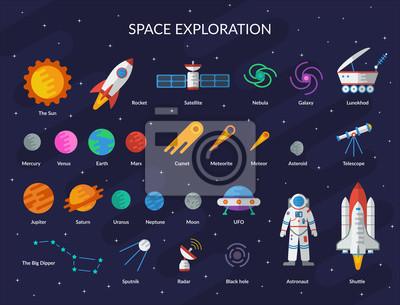 Fototapeta Duży zestaw przestrzeni: planety, słońce, kometa, meteoryt, rakieta, UFO, satelita, astronauta, czarna dziura, prom, radar, Wielki Wóz, teleskop, mgławica, galaktyka, lunohod. Wektorowa płaska ilustra