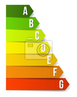 Fototapeta Etykieta efektywności energetycznej