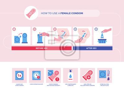 Fototapeta How to use a female condom