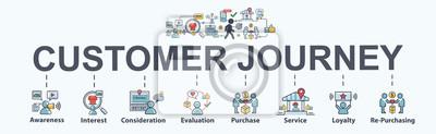 Fototapeta Ikona WWW banner podróży klienta dla marketingu biznesowego i społecznościowego, content marketingu, zakupu, opowiadania, seo, świadomości, reklamy i marketingu internetowego. Infografika minimalny we