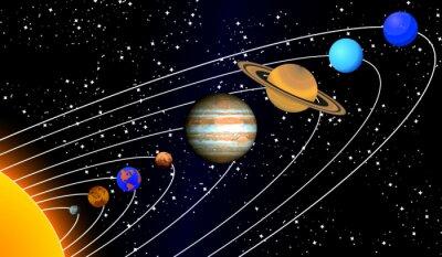 Fototapeta Ilustracja układu słonecznego
