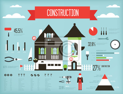 Infografika Budownictwo