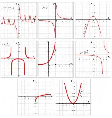 Fototapeta Kolekcja wektora matematycznego wykresu funkcji