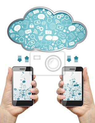 Koncepcja cloud computing.