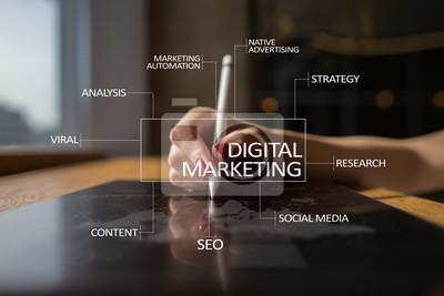 Fototapeta Koncepcja technologii marketingu cyfrowego. Internet. Online. Optymalizacja wyszukiwarki internetowej. SEO. SMM. Reklama.