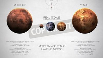 Fototapeta Merkury, Wenus - Wysoka rozdzielczość infografiki o planecie Układu Słonecznego i jego księżyców. Wszystkie planety dostępne. Ten obraz elementy dostarczone przez NASA.