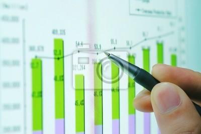n pokazano finansowych wykres na ekranie