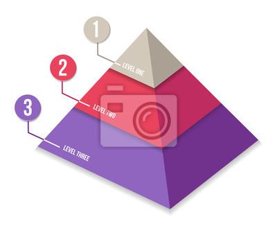 Piramida firma infografika
