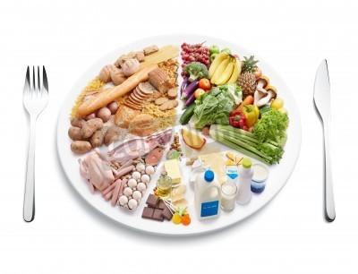 Fototapeta Piramida żywieniowa wykres kołowy na płytce z sztućce