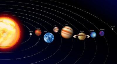 Fototapeta Planetes