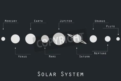 Fototapeta Planety Układu Słonecznego ilustracji w oryginalnym stylu. Wektor.