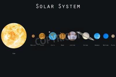 Fototapeta Planety Układu Słonecznego. ilustracji wektorowych.