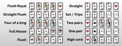 Fototapeta Poker combination playing cards olor line icon set. Gambling.