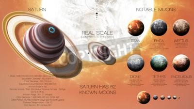 Fototapeta Saturn - Wysoka rozdzielczość infografiki o planecie Układu Słonecznego i jego księżyców. Wszystkie planety dostępne.
