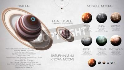 Fototapeta Saturn - Wysoka rozdzielczość infografiki o planecie Układu Słonecznego i jego księżyców. Wszystkie planety dostępne. Ten obraz elementy dostarczone przez NASA.