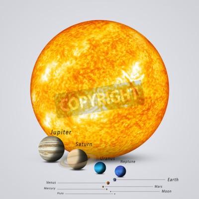 Fototapeta Słońce i planety Układu Słonecznego pełne porównanie rozmiarów