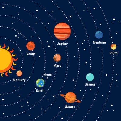 Fototapeta Solar System orbity i planety w tle