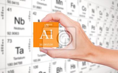 Fototapeta Symbol aluminium urządzeniem Handheld przed okresowego