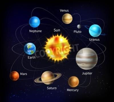 Fototapeta System solarny z nazwami planet na tle z gwiaździste niebo ilustracji wektorowych kreskówki