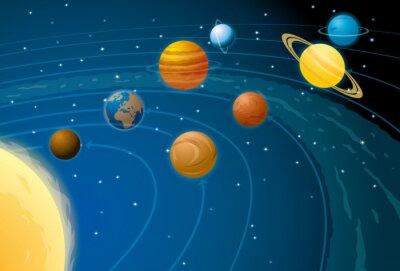 Fototapeta Système solaire