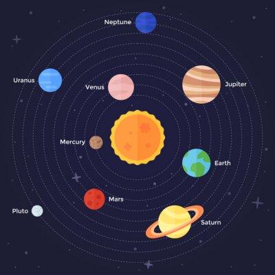 Fototapeta Układ Słoneczny