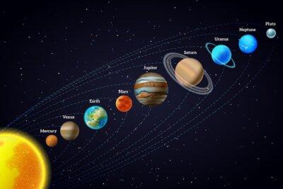 Fototapeta Układ słoneczny astronomia banner
