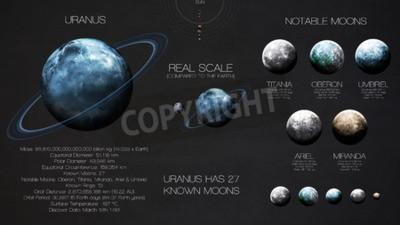 Fototapeta Uran - Wysoka rozdzielczość infografiki o planecie Układu Słonecznego i jego księżyców. Wszystkie planety dostępne.