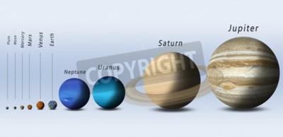 Fototapeta w pełnym rozmiarze Porównanie planet Układu Słonecznego