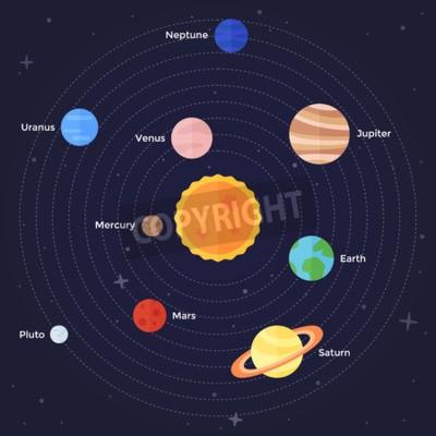 Fototapeta Wektor płaskim układ słoneczny ilustracji planet na orbitach, gwiazdy i słońce