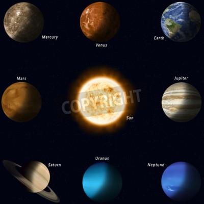 Fototapeta wszystkie planety Układu Słonecznego z nazwami i słońce w centrum