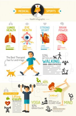 Fototapeta Zdrowie Infograficzna wykres płaski styl projektowania