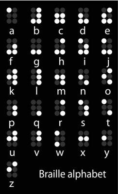 Fototapeta Zestaw biały Alfabet Braille'a