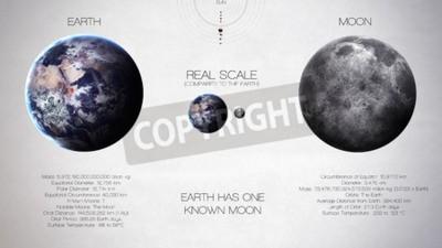 Fototapeta Ziemia, Księżyc - Wysoka rozdzielczość infografiki o planecie Układu Słonecznego i jego księżyców. Wszystkie planety dostępne. Ten obraz elementy dostarczone przez NASA.