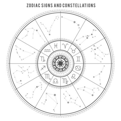 Naklejka Astrological circle with zodiac constellations. 12 zodiac signs with titles