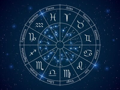 Naklejka Astrology horoscope circle. Wheel with zodiac signs, constellations horoscope with titles, geometric representation space stars vector concept