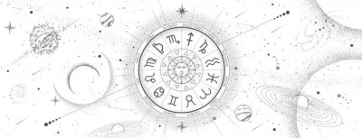 Naklejka Astrology wheel with zodiac signs on outer space background. Star map. Horoscope vector illustration