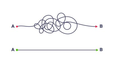 Naklejka Complex and easy simple way from point A to B vector illustration. Chaos simplifying, problem solving and business solution searching challenge concept. Hand drawn doodle scribble chaos path lines.