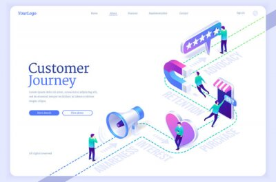 Naklejka Customer journey banner. Buying process from awareness and interest to purchase. Concept of retention and advocacy marketing strategy. Vector landing page with isometric client on buyer route map