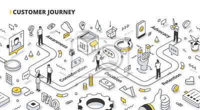 Naklejka Customer Journey Isometric Outline Illustration