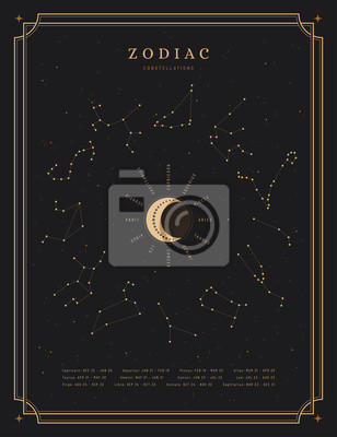 Naklejka dark spiritual astrology themed vector poster with all zodiac constellations and their names around the moon on a night sky with stars