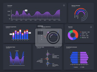 Dashboard charts. Infographic web page, data graphic UI screen cards and statistic chart diagrams vector template. Sales analysis visualization. Investment monitoring infocharts on black background