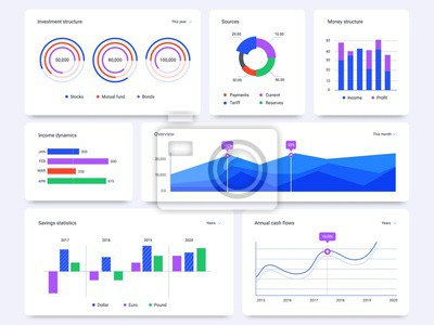 Dashboard graphs. Statistical data charts, financial process bar and infographic diagrams vector set. Annual cash flow, profit dynamics. Business statistics visualisation, stock market graphic